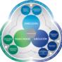Presentación del nuevo Modelo EFQM 2020 en Burgos
